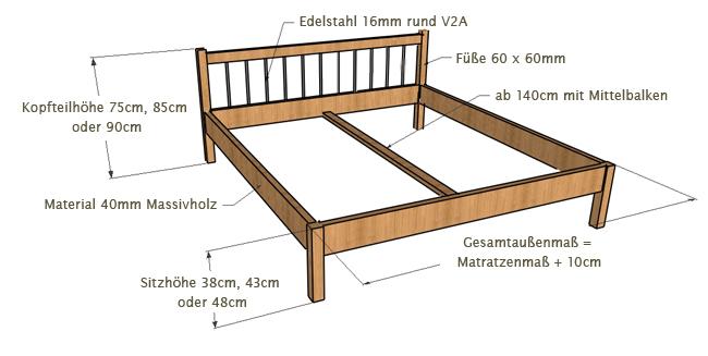 bett aufbauen opstartbaan. Black Bedroom Furniture Sets. Home Design Ideas